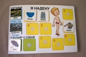 Визуальное пособие с карточками